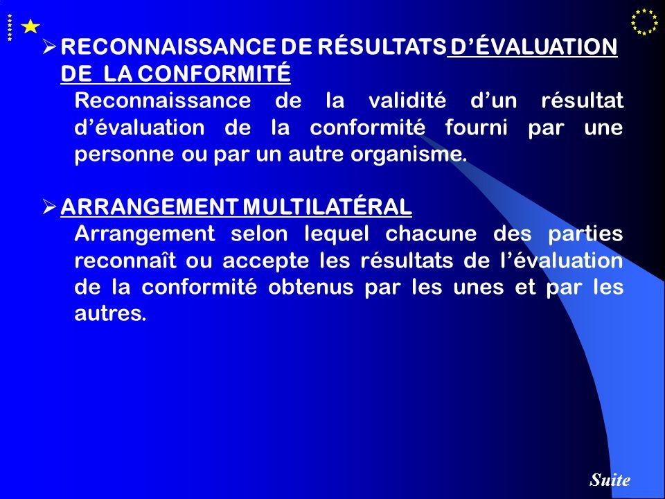 RECONNAISSANCE DE RÉSULTATS DÉVALUATION DE LA CONFORMITÉ Reconnaissance de la validité dun résultat dévaluation de la conformité fourni par une person