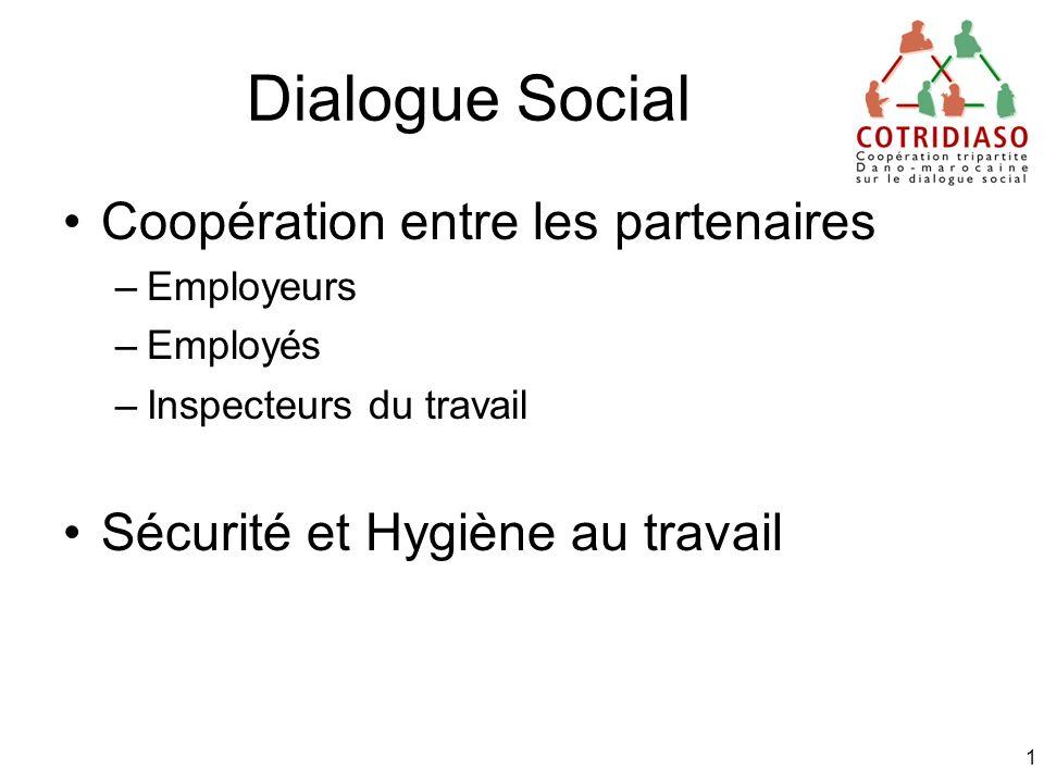 1 Coopération entre les partenaires –Employeurs –Employés –Inspecteurs du travail Sécurité et Hygiène au travail Dialogue Social