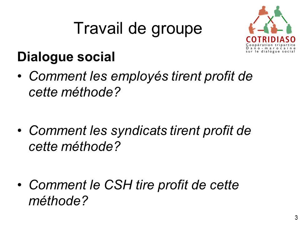 Travail de groupe Dialogue social Comment les employés tirent profit de cette méthode? Comment les syndicats tirent profit de cette méthode? Comment l