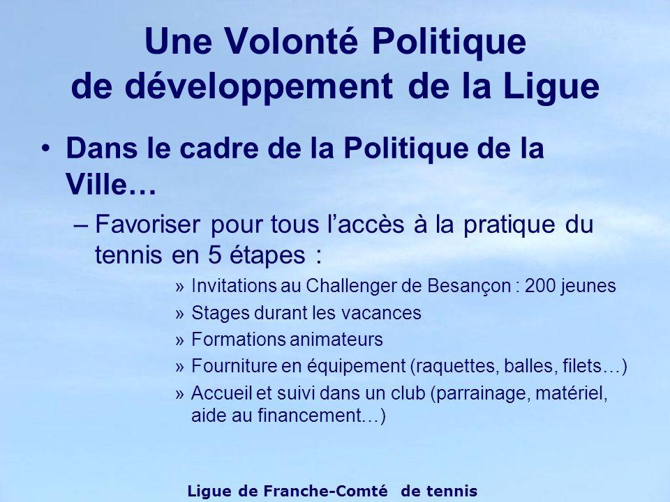Dans le cadre de la Politique de la Ville… –Favoriser pour tous laccès à la pratique du tennis en 5 étapes : »Invitations au Challenger de Besançon :