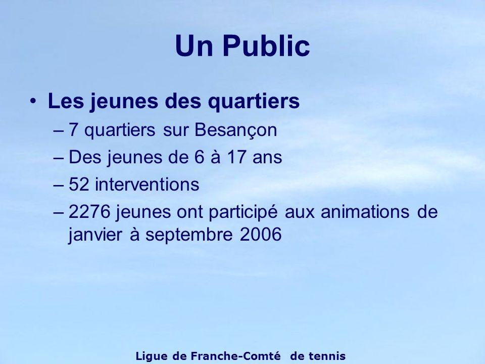 Un Public Les jeunes des quartiers –7 quartiers sur Besançon –Des jeunes de 6 à 17 ans –52 interventions –2276 jeunes ont participé aux animations de janvier à septembre 2006 Ligue de Franche-Comté de tennis