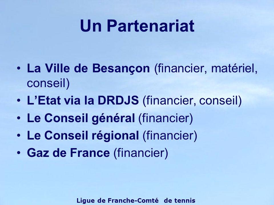 Des aides diverses Ligue de Franche-Comté de tennis Conseil Général du Doubs 4.000 ETAT (Politique de la Ville - CNDS) 8.000 Ville de Besançon 1.000 Gaz de France 1.000 Conseil Régional de Franche-Comté 5.000 Fonds Propres 14.000 TOTAL = 33.000