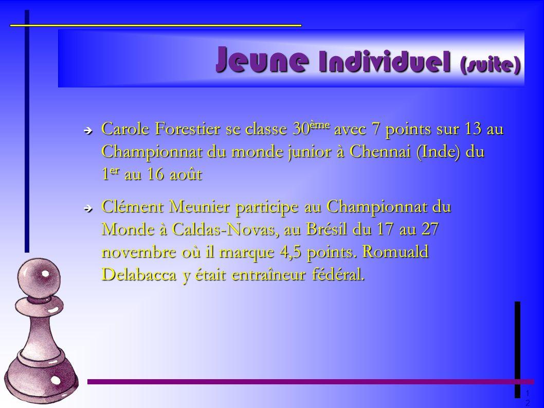1212 Jeune Individuel (suite) Carole Forestier se classe 30 ème avec 7 points sur 13 au Championnat du monde junior à Chennai (Inde) du 1 er au 16 aoû