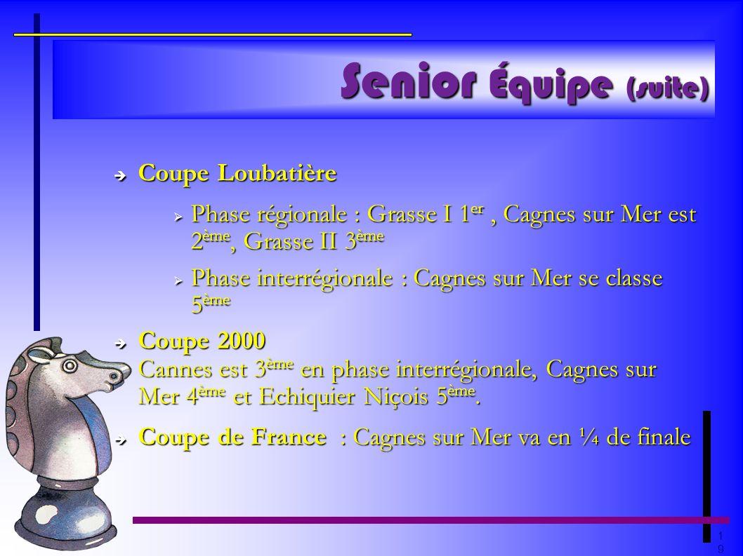 1919 Senior Équipe (suite) Coupe Loubatière Coupe Loubatière Phase régionale : Grasse I 1 er, Cagnes sur Mer est 2 ème, Grasse II 3 ème Phase régional