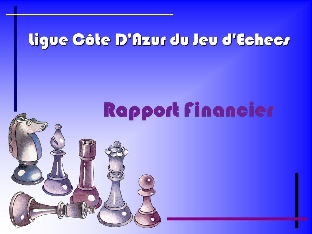 Ligue Côte D'Azur du Jeu d'Echecs Rapport Financier