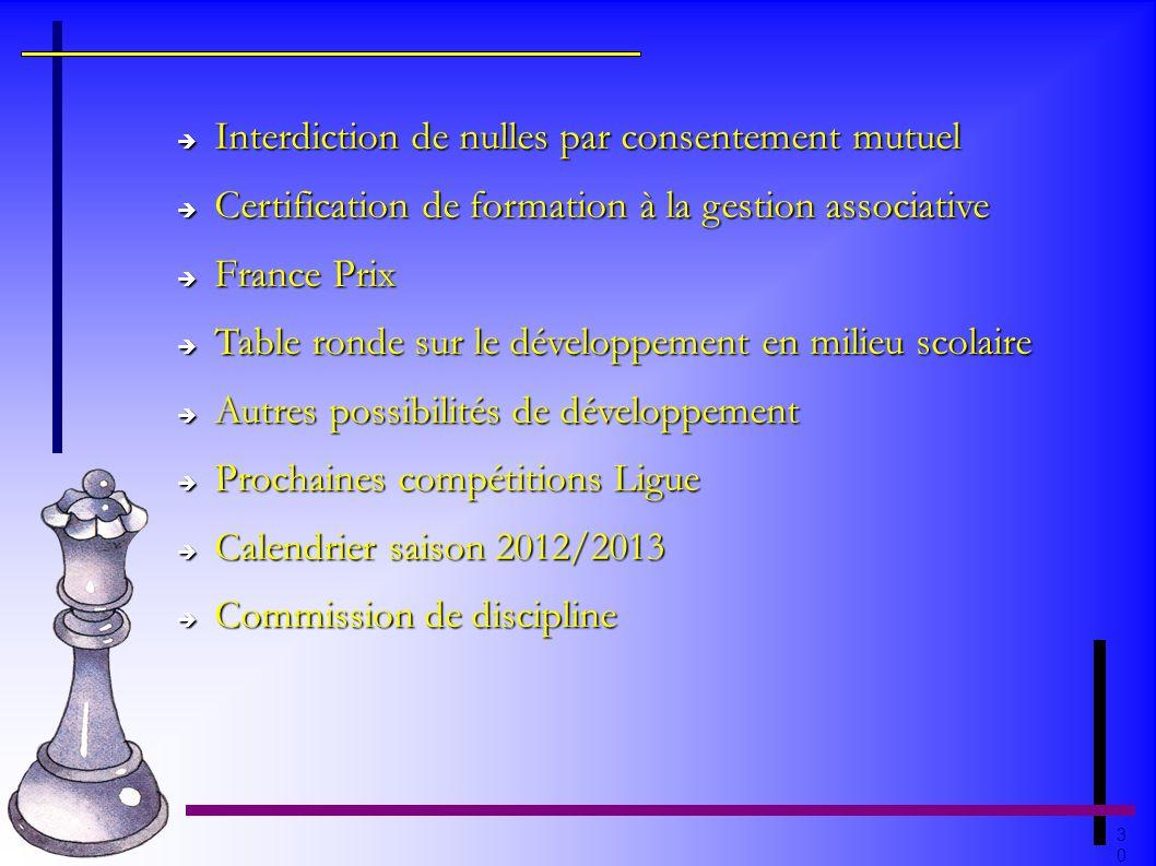 3030 Interdiction de nulles par consentement mutuel Interdiction de nulles par consentement mutuel Certification de formation à la gestion associative