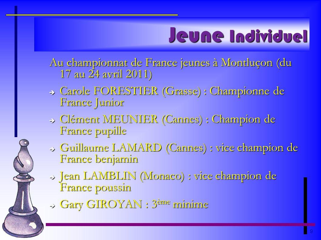 9 Jeune Individuel Au championnat de France jeunes à Montluçon (du 17 au 24 avril 2011) Carole FORESTIER (Grasse) : Championne de France Junior Carole