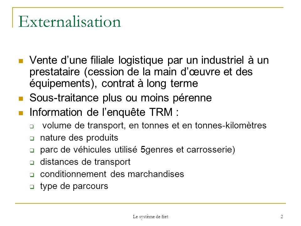 Le système de fret 2 Externalisation Vente dune filiale logistique par un industriel à un prestataire (cession de la main dœuvre et des équipements),