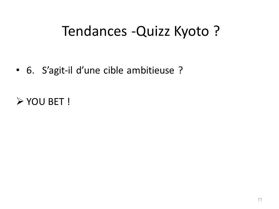Tendances -Quizz Kyoto ? 6. Sagit-il dune cible ambitieuse ? YOU BET ! 11