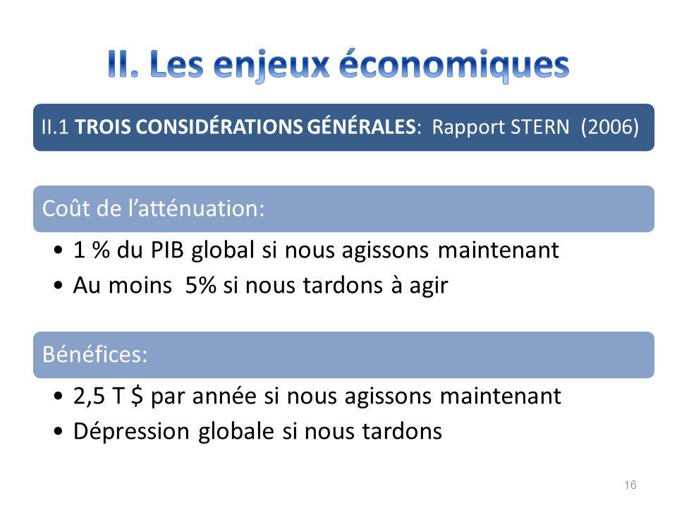 II.1 TROIS CONSIDÉRATIONS GÉNÉRALES: Rapport STERN (2006) Coût de latténuation: 1 % du PIB global si nous agissons maintenant Au moins 5% si nous tard