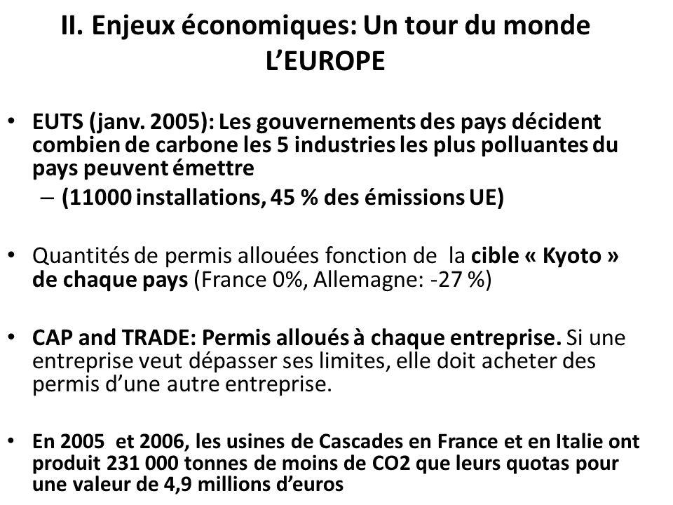 II. Enjeux économiques: Un tour du monde LEUROPE EUTS (janv. 2005): Les gouvernements des pays décident combien de carbone les 5 industries les plus p