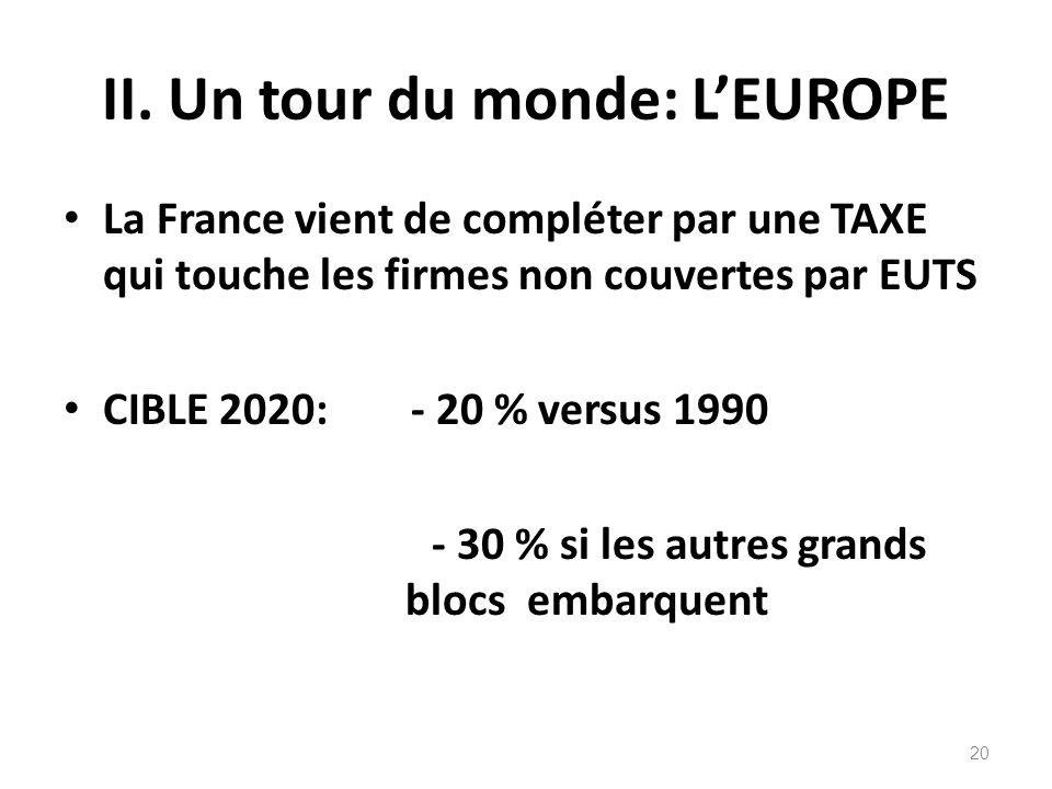 II. Un tour du monde: LEUROPE La France vient de compléter par une TAXE qui touche les firmes non couvertes par EUTS CIBLE 2020: - 20 % versus 1990 -