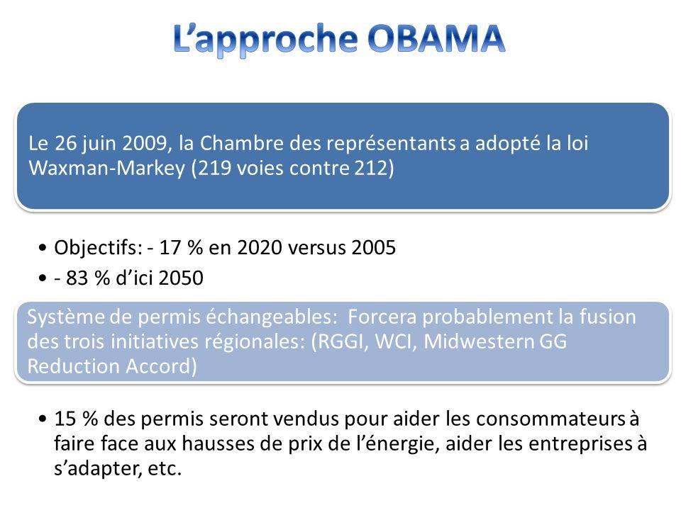 Le 26 juin 2009, la Chambre des représentants a adopté la loi Waxman-Markey (219 voies contre 212) Objectifs: - 17 % en 2020 versus 2005 - 83 % dici 2