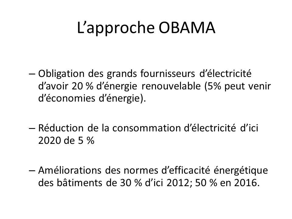 Lapproche OBAMA – Obligation des grands fournisseurs délectricité davoir 20 % dénergie renouvelable (5% peut venir déconomies dénergie). – Réduction d