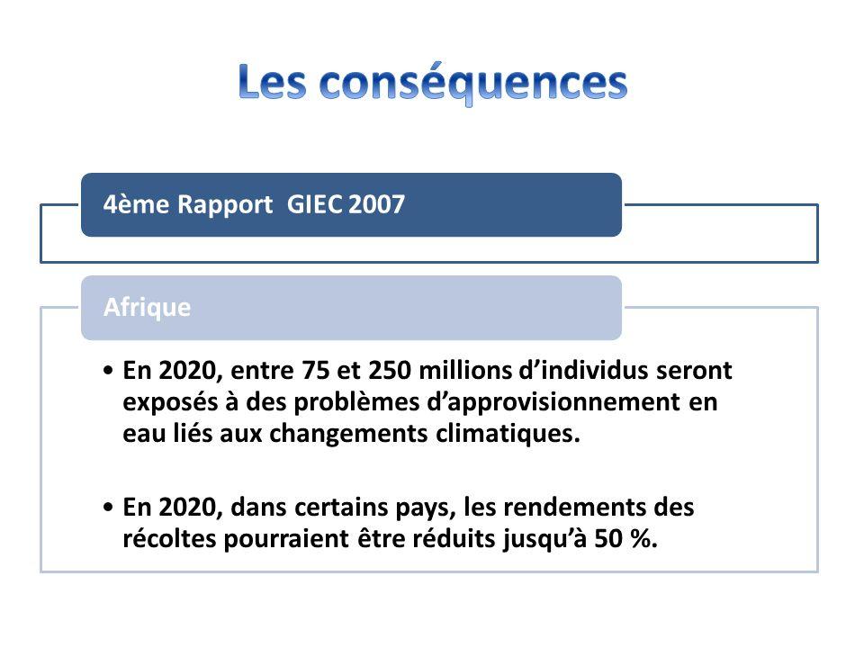 4ème Rapport GIEC 2007 En 2020, entre 75 et 250 millions dindividus seront exposés à des problèmes dapprovisionnement en eau liés aux changements clim