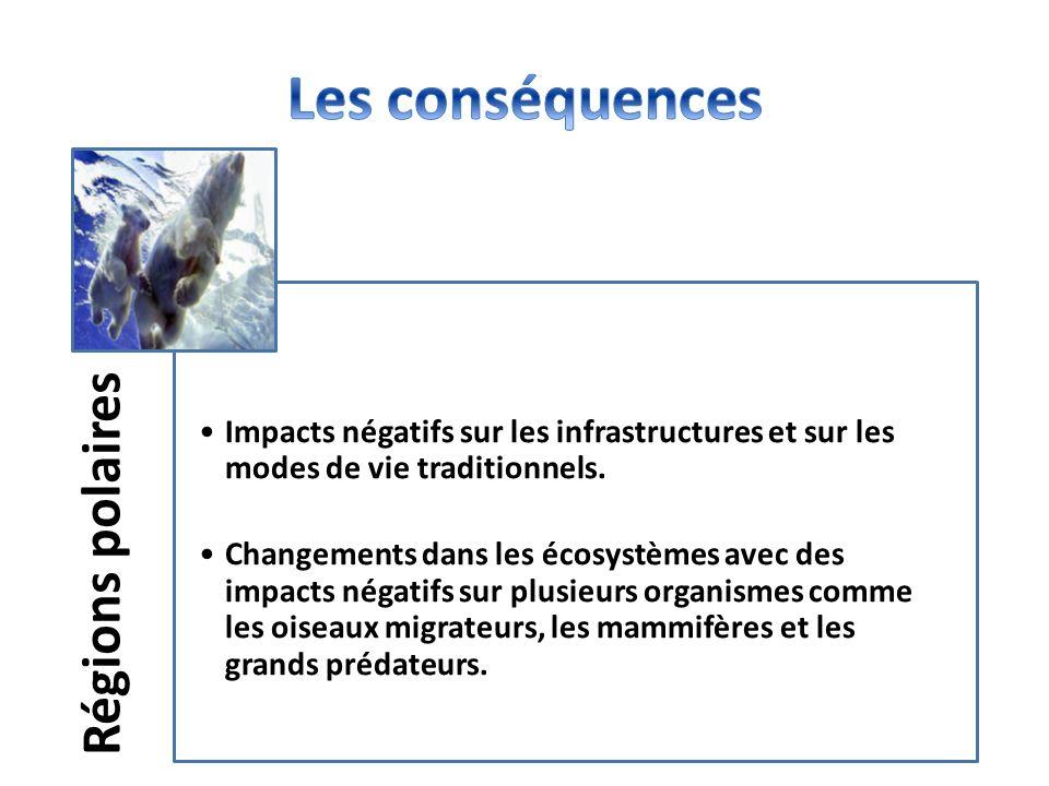 Régions polaires Impacts négatifs sur les infrastructures et sur les modes de vie traditionnels. Changements dans les écosystèmes avec des impacts nég