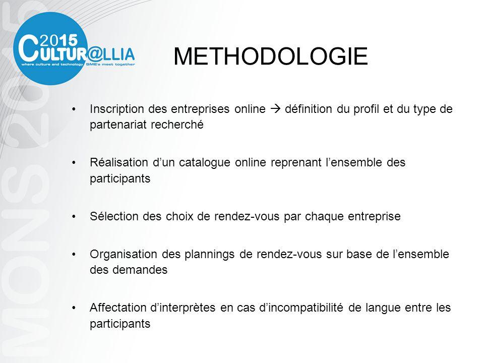 METHODOLOGIE Inscription des entreprises online définition du profil et du type de partenariat recherché Réalisation dun catalogue online reprenant le