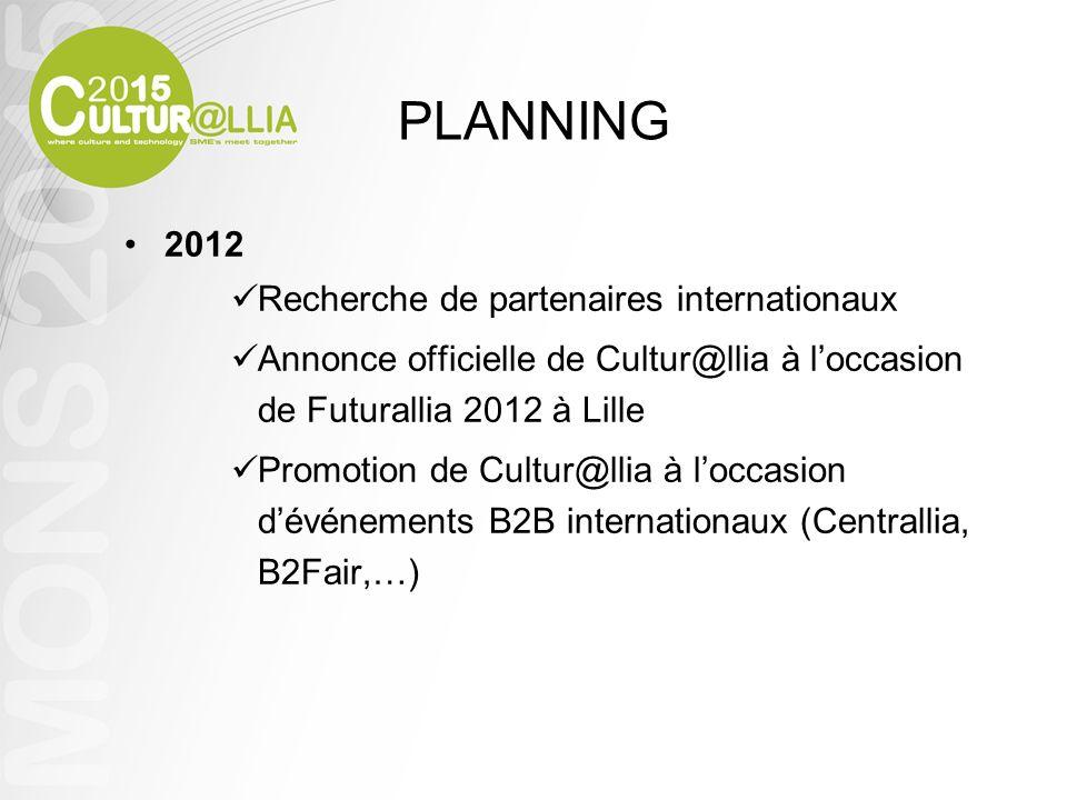 PLANNING 2012 Recherche de partenaires internationaux Annonce officielle de Cultur@llia à loccasion de Futurallia 2012 à Lille Promotion de Cultur@lli