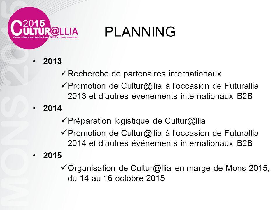 PLANNING 2013 Recherche de partenaires internationaux Promotion de Cultur@llia à loccasion de Futurallia 2013 et dautres événements internationaux B2B