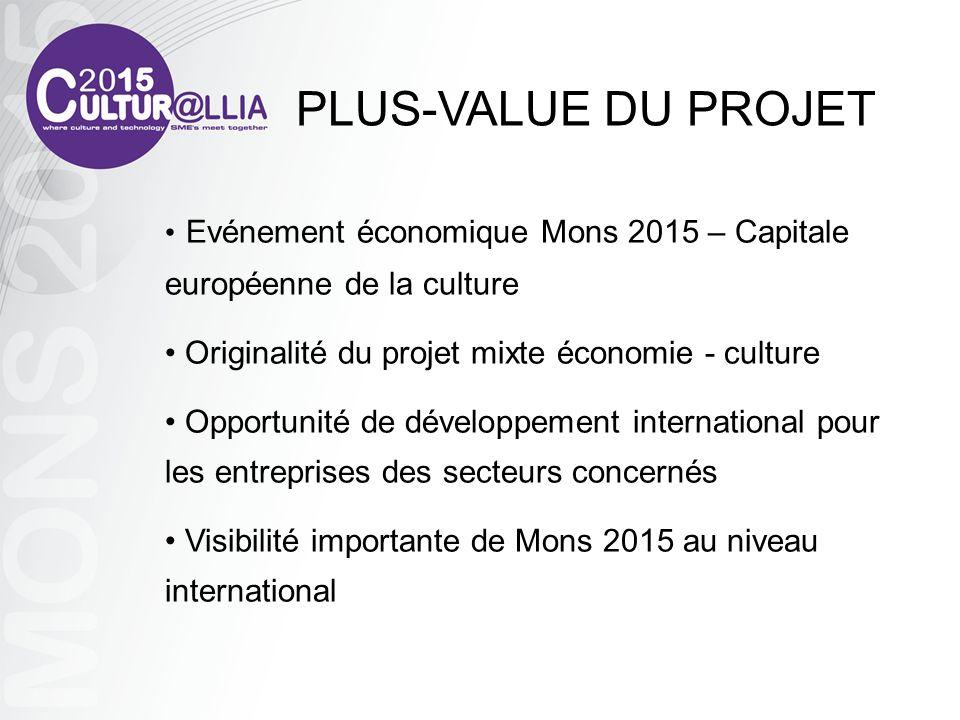 Evénement économique Mons 2015 – Capitale européenne de la culture Originalité du projet mixte économie - culture Opportunité de développement interna