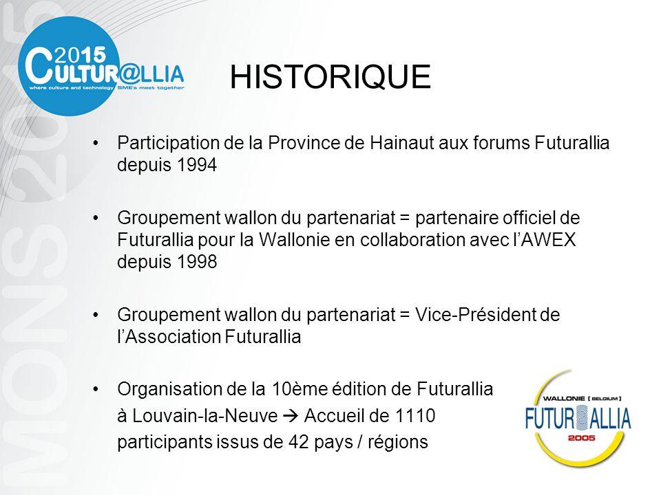 HISTORIQUE Participation de la Province de Hainaut aux forums Futurallia depuis 1994 Groupement wallon du partenariat = partenaire officiel de Futural