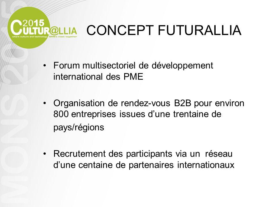 CONCEPT FUTURALLIA Forum multisectoriel de développement international des PME Organisation de rendez-vous B2B pour environ 800 entreprises issues dun