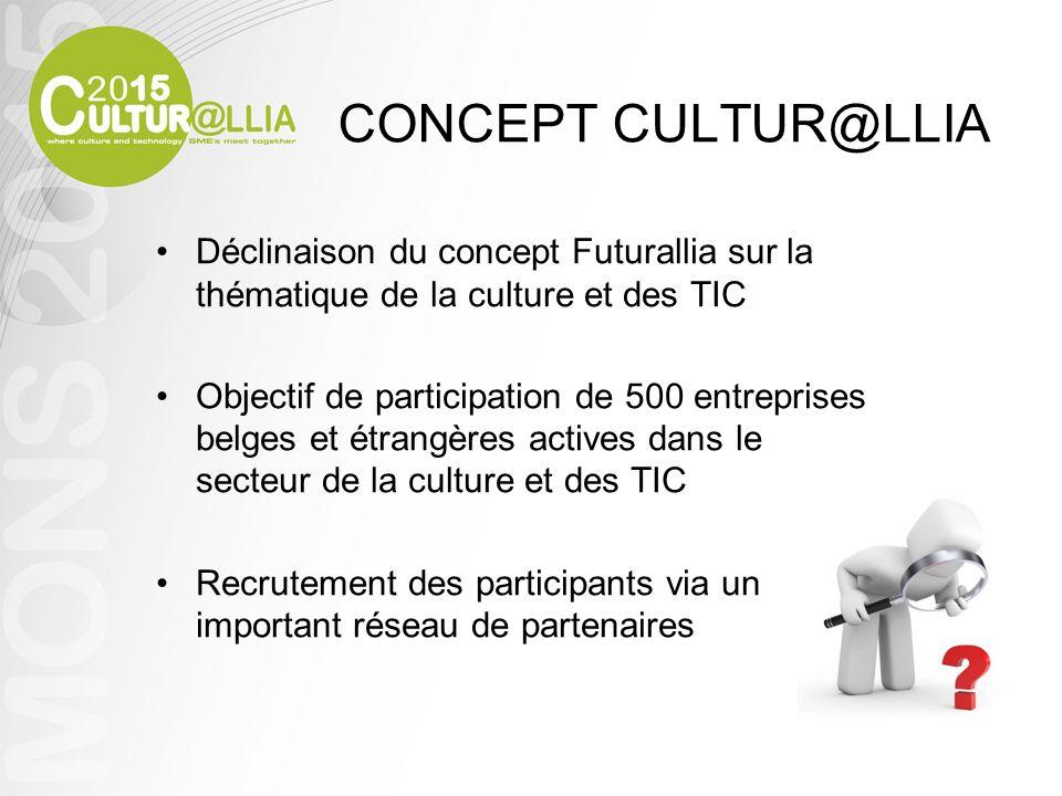 CONCEPT CULTUR@LLIA Déclinaison du concept Futurallia sur la thématique de la culture et des TIC Objectif de participation de 500 entreprises belges e