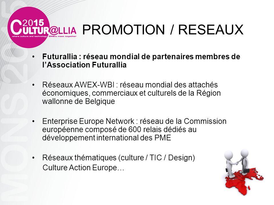 PLANNING 2012 Recherche de partenaires internationaux Annonce officielle de Cultur@llia à loccasion de Futurallia 2012 à Lille Promotion de Cultur@llia à loccasion dévénements B2B internationaux (Centrallia, B2Fair,…)