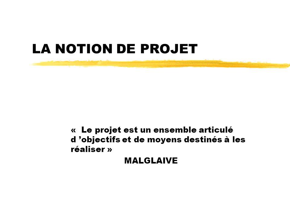 LA NOTION DE PROJET « Le projet est un ensemble articulé d objectifs et de moyens destinés à les réaliser » MALGLAIVE