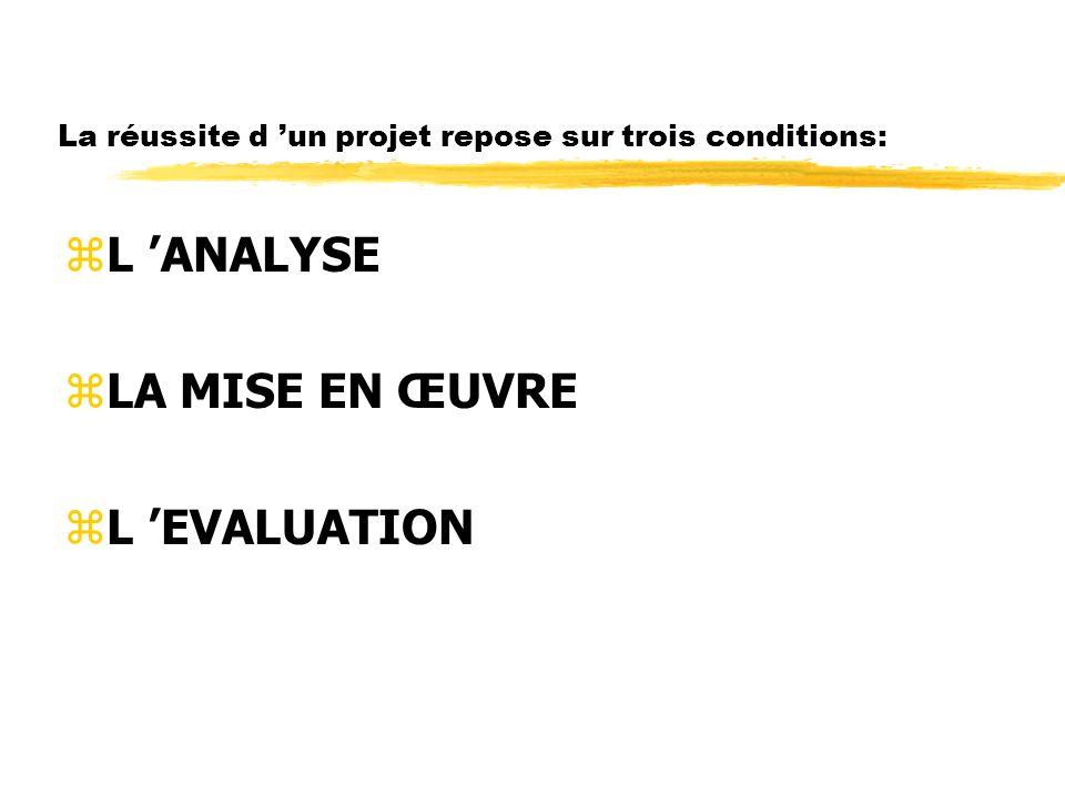 1 - L ANALYSE: zElle va permettre de fixer des objectifs, précis et cohérents par rapport à la structure, à la population, à l environnement, aux conditions matérielles, financières……….