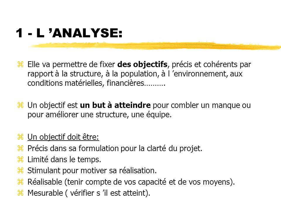 1 - L ANALYSE: zElle va permettre de fixer des objectifs, précis et cohérents par rapport à la structure, à la population, à l environnement, aux cond