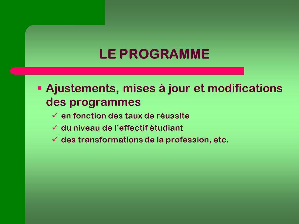 LE PROGRAMME Introduction de : DEC-BAC DEP-DEC ATE DEC intensif Téléenseignement Etc.