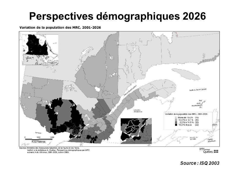Perspectives démographiques 2026 Source : ISQ 2003