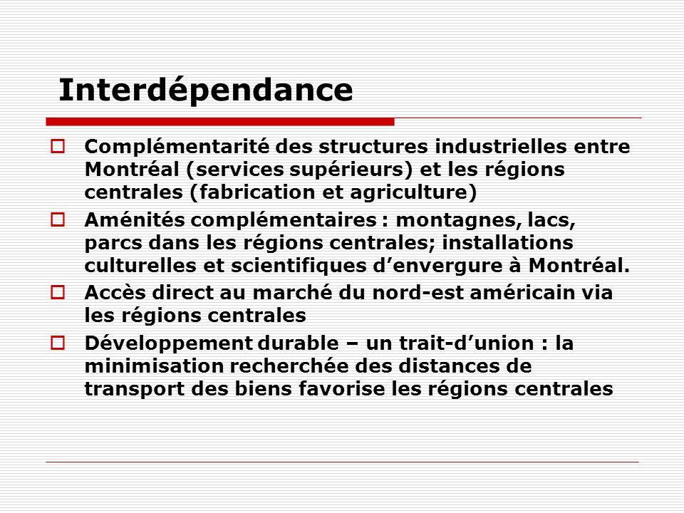 Interdépendance Complémentarité des structures industrielles entre Montréal (services supérieurs) et les régions centrales (fabrication et agriculture) Aménités complémentaires : montagnes, lacs, parcs dans les régions centrales; installations culturelles et scientifiques denvergure à Montréal.