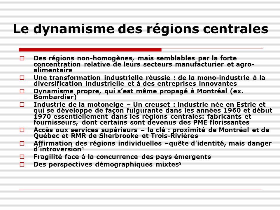 Le dynamisme des régions centrales Des régions non-homogènes, mais semblables par la forte concentration relative de leurs secteurs manufacturier et agro- alimentaire Une transformation industrielle réussie : de la mono-industrie à la diversification industrielle et à des entreprises innovantes Dynamisme propre, qui sest même propagé à Montréal (ex.