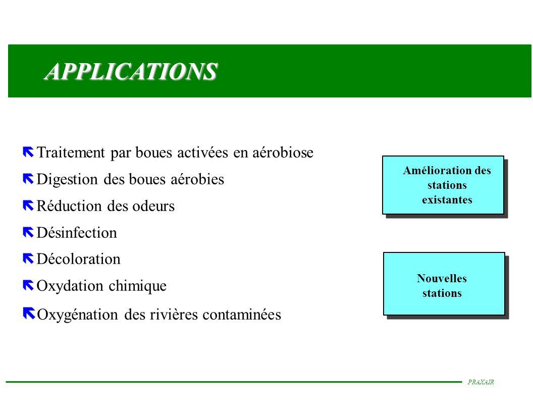 PRAXAIR APPLICATIONS ë Traitement par boues activées en aérobiose ë Digestion des boues aérobies ë Réduction des odeurs ë Désinfection ë Décoloration