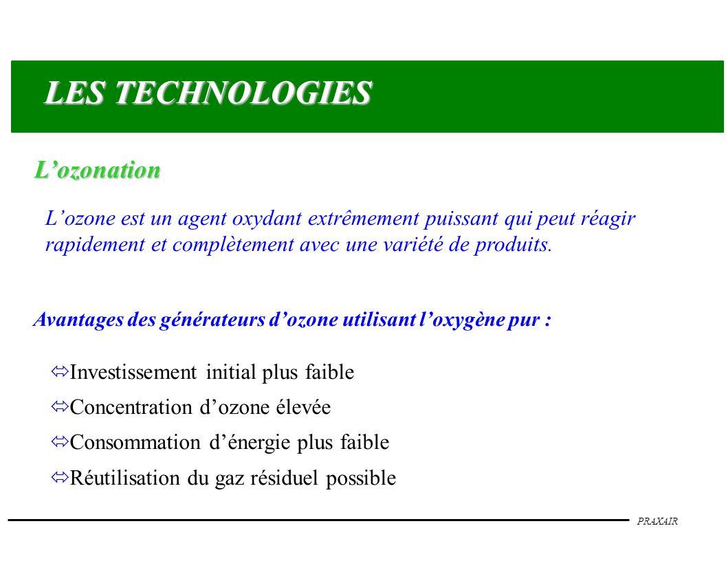 PRAXAIR Lozone est un agent oxydant extrêmement puissant qui peut réagir rapidement et complètement avec une variété de produits. ó Investissement ini