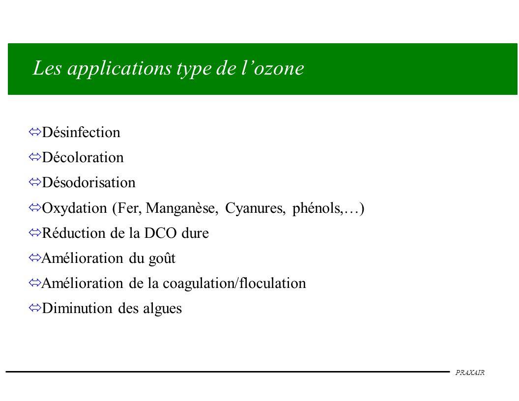 PRAXAIR Les applications type de lozone ó Désinfection ó Décoloration ó Désodorisation ó Oxydation (Fer, Manganèse, Cyanures, phénols,…) ó Réduction d
