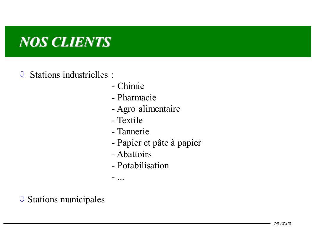 PRAXAIR NOS CLIENTS ò Stations industrielles : - Chimie - Pharmacie - Agro alimentaire - Textile - Tannerie - Papier et pâte à papier - Abattoirs - Po