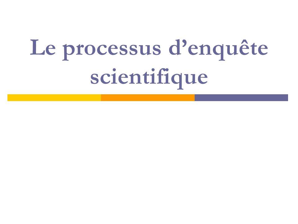 Les étapes du processus denquête 1.Cerner des questions à étudier 2.