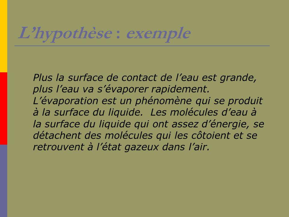 Lhypothèse : exemple Plus la surface de contact de leau est grande, plus leau va sévaporer rapidement. Lévaporation est un phénomène qui se produit à