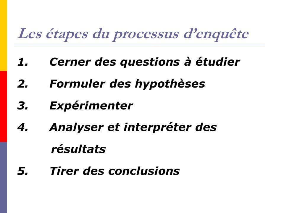 Les étapes du processus denquête 1. Cerner des questions à étudier 2. Formuler des hypothèses 3. Expérimenter 4. Analyser et interpréter des résultats