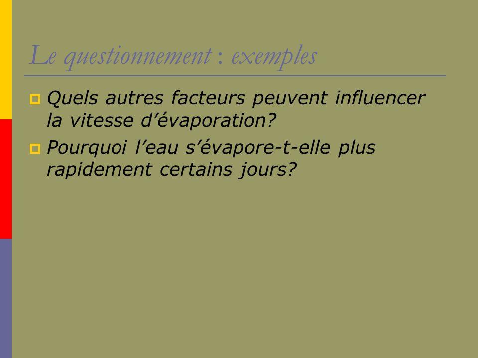 Le questionnement : exemples Quels autres facteurs peuvent influencer la vitesse dévaporation? Pourquoi leau sévapore-t-elle plus rapidement certains