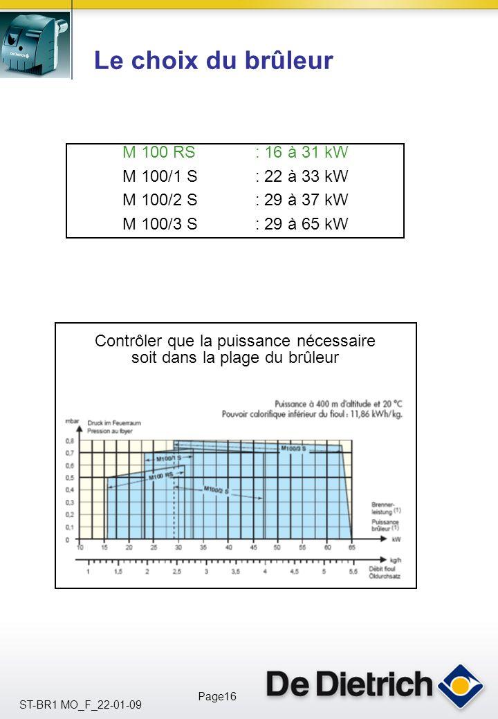 ST-BR1 MO_F_22-01-09 Page15 Le choix du brûleur Relever la puissance utile de la chaudière sur la plaquette signalétique : Calculer la puissance enfou