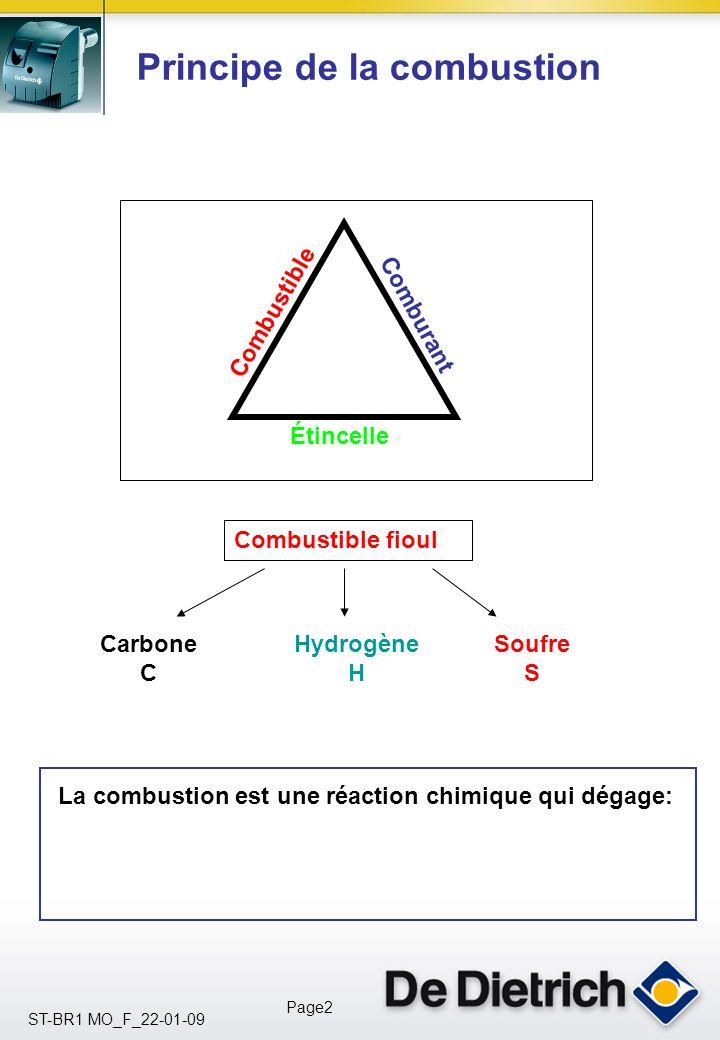 ST-BR1 MO_F_22-01-09 Page2 Principe de la combustion Combustible Étincelle Comburant Combustible fioul Carbone C Hydrogène H Soufre S La combustion est une réaction chimique qui dégage:
