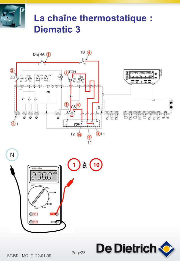 ST-BR1 MO_F_22-01-09 Page22 La chaîne thermostatique : tableau de base « B » 18 à 1 2 3 4 5 6 7 8
