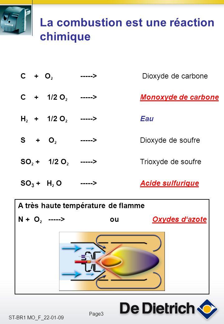 ST-BR1 MO_F_22-01-09 Page3 C + O 2 -----> Dioxyde de carbone H 2 + 1/2 O 2 ----->Eau S + O 2 ----->Dioxyde de soufre SO 2 + 1/2 O 2 ----->Trioxyde de soufre SO 3 + H 2 O----->Acide sulfurique A très haute température de flamme N + O 2 -----> ou Oxydes dazote C + 1/2 O 2 ----->Monoxyde de carbone La combustion est une réaction chimique