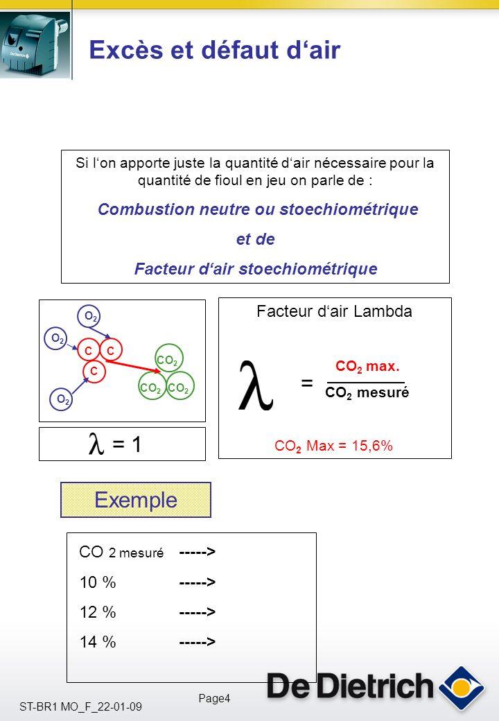 ST-BR1 MO_F_22-01-09 Page3 C + O 2 -----> Dioxyde de carbone H 2 + 1/2 O 2 ----->Eau S + O 2 ----->Dioxyde de soufre SO 2 + 1/2 O 2 ----->Trioxyde de