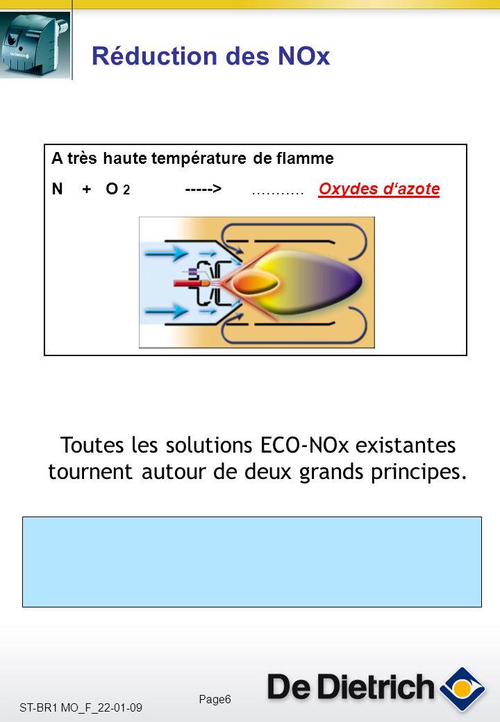 ST-BR1 MO_F_22-01-09 Page6 A très haute température de flamme N + O 2 ----->...........Oxydes dazote Réduction des NOx Toutes les solutions ECO-NOx existantes tournent autour de deux grands principes.