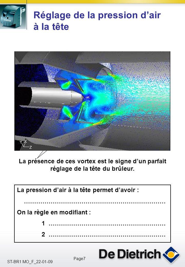 ST-BR1 MO_F_22-01-09 Page7 Réglage de la pression dair à la tête La pression dair à la tête permet davoir : …………………………………………………………… On la règle en modifiant : 1 ………………………………………………… 2 ………………………………………………… La présence de ces vortex est le signe dun parfait réglage de la tête du brûleur.